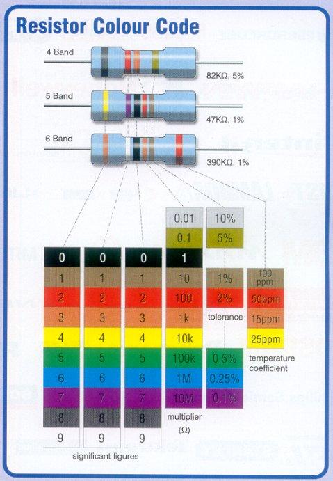 resistorcolor.jpg
